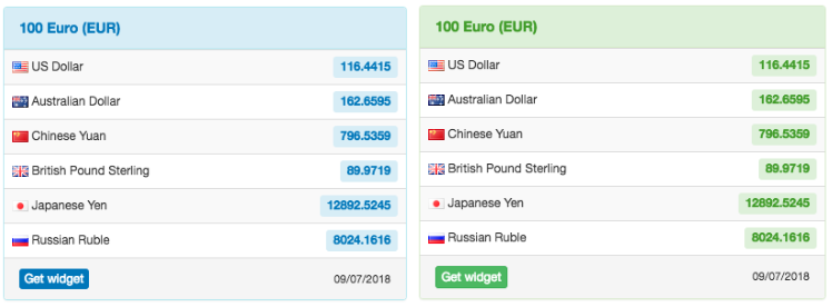 Currency exchange rates widget